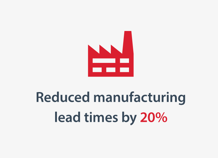 Reduced manufacturing lead times by 20%