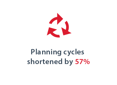 Planning cycle reduced