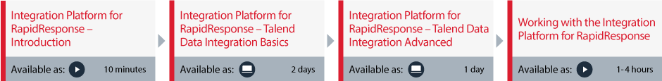 Integration Platform for RapidResponse powered by Talend